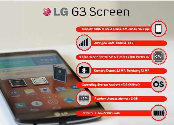 Harga LG G3 Screen Android KitKat Prosesor Octa Core