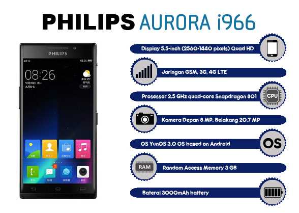Philips Aurora i966
