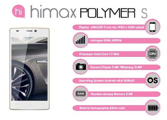 Himax Polymer S